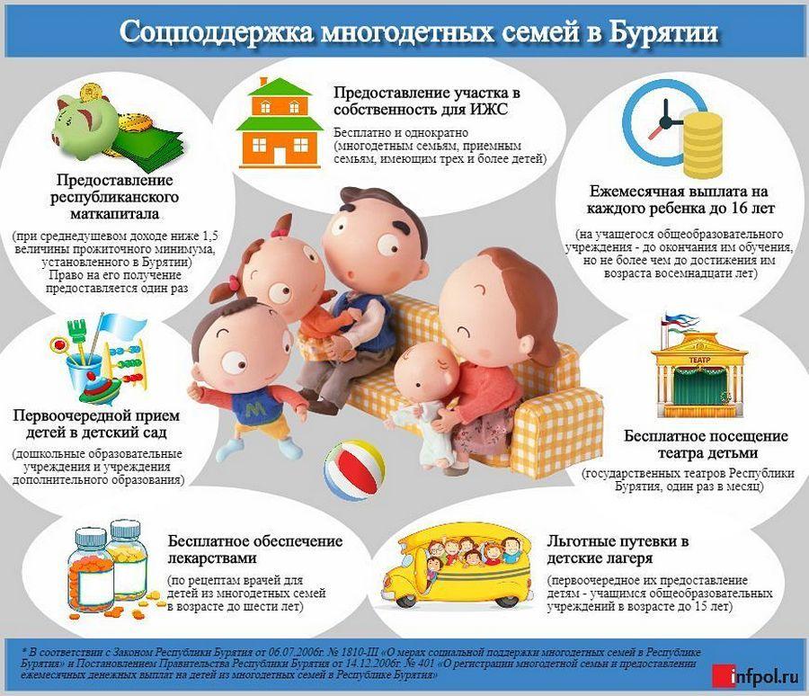 Субсидии многодетным семьям в башкирии жилище до скольки лет