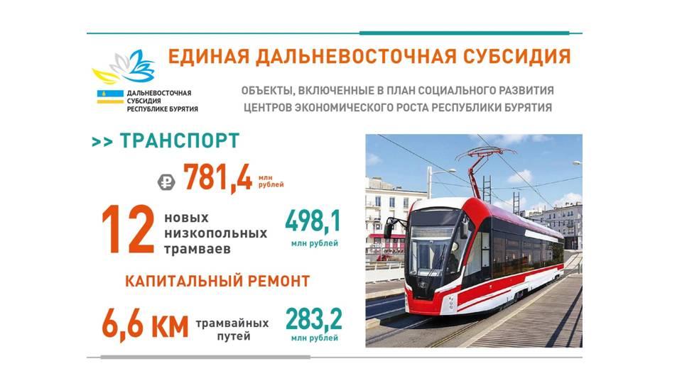 Байкал транс строй улан удэ реквизиты