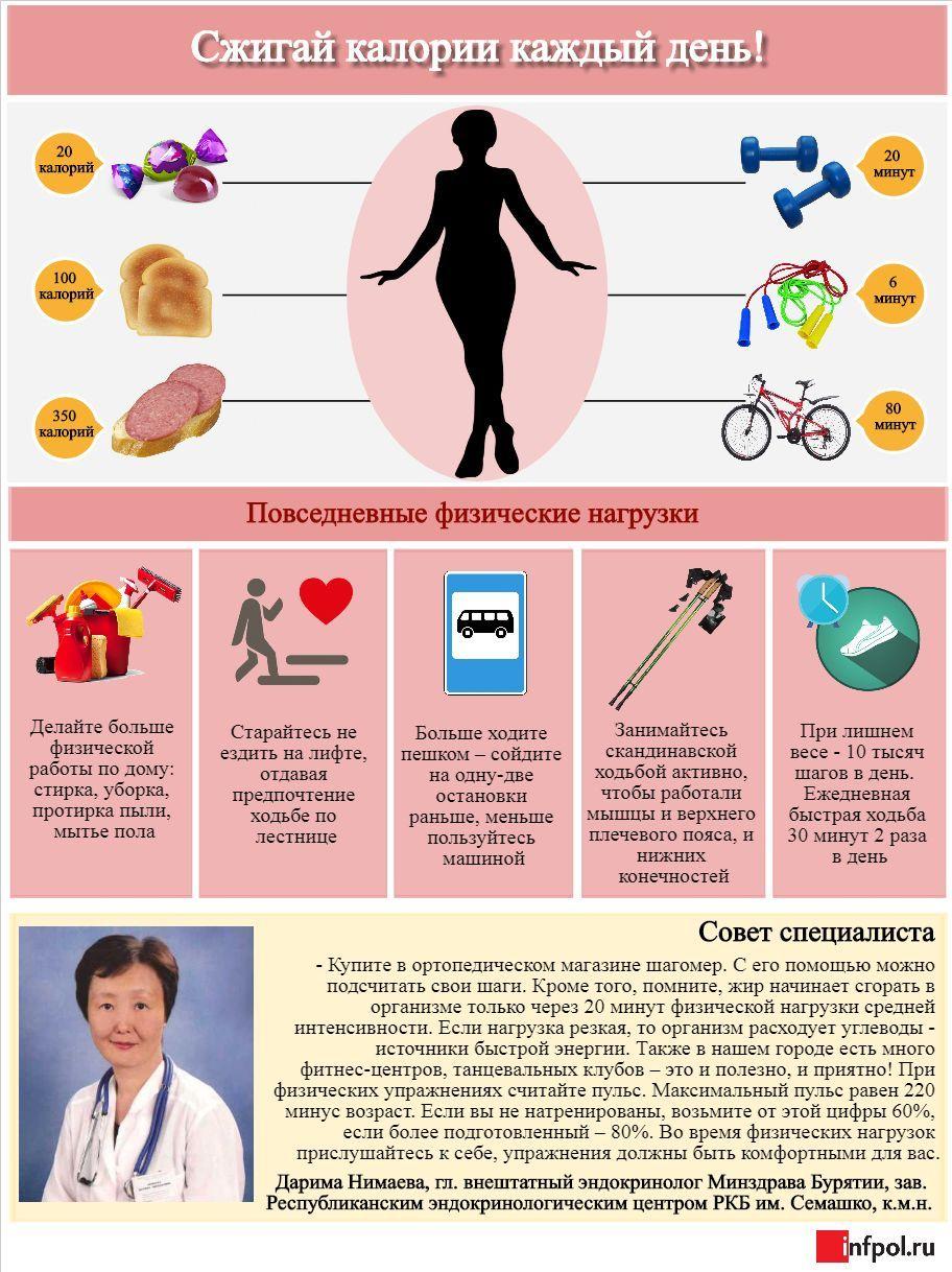 Уборка как способ похудения | калории энергозатраты.