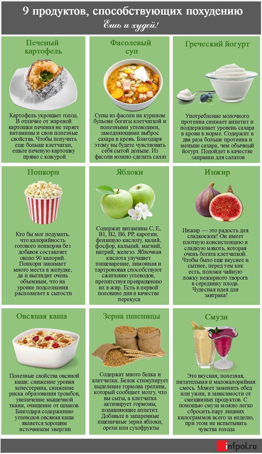 Какие 3 продукта нужно исключить чтобы похудеть
